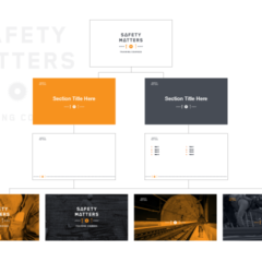 Safety Matters Presentation Deck