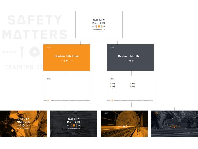 Safety Matters Presentation Deck